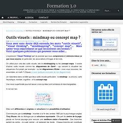 Outils visuels : mindmap ou concept map ?