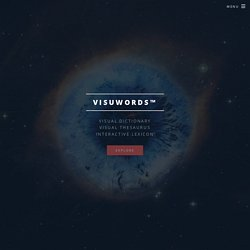 Visuwords™ online • Visual Dictionary, Visual Thesaurus