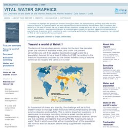 Vital Water Graphics