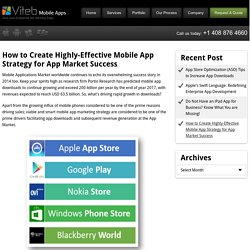 How to Create Highly-Effective Mobile App Strategy for App Market Success