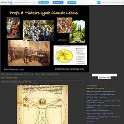 l'homme vitruvien (Léonard de Vinci) - Profs d'Histoire lycée Claude Lebois