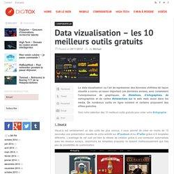 Data vizualisation – les 10 meilleurs outils gratuits