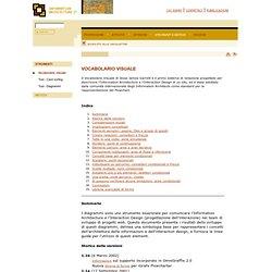 Vocabolario Visuale: Strumenti - InformationArchitecture.it