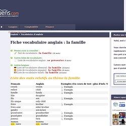 Fiche vocabulaire anglais : la famille