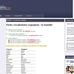 Fiche vocabulaire espagnol : la famille