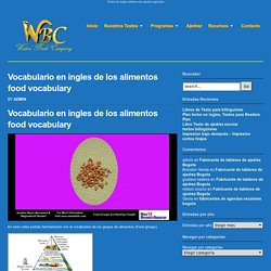 Vocabulario en ingles de los alimentos food vocabulary