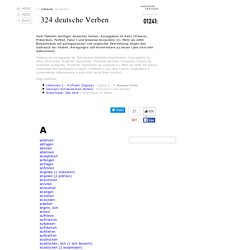 Vocabulário (Deutsche Verben konjugiert - Verbos em alemão conjugados)