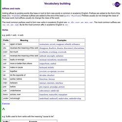 Vocabulary: Building