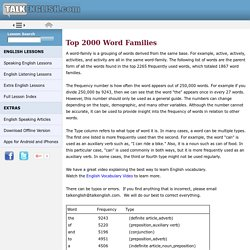 Top 2000 English Vocabulary Word Families used in Speaking