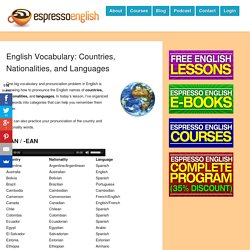 English Vocabulary: Countries, Nationalities, and Languages