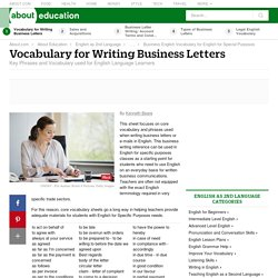 Vocabulary Useful for Writing Business Letters