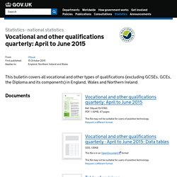 Vocational and other qualifications quarterly: April to June 2015