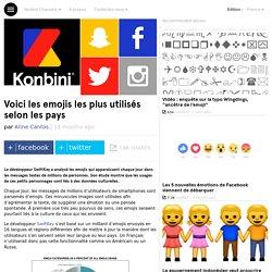 Voici les emojis les plus utilisés selon les pays