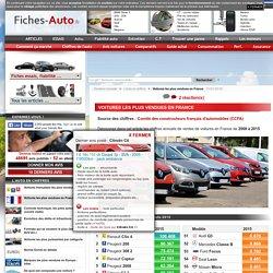 Voitures les plus vendues en France - Introduit en milieu d'année 2015, ...