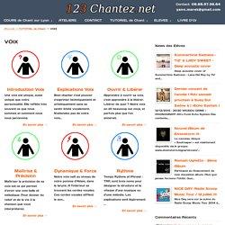 VOIX - 123chantez.net - Cours de Chant à Lyon