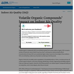 Volatile Organic Compounds' Impact on Indoor Air Quality