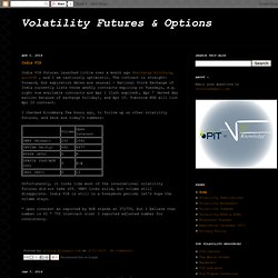 Volatility Futures & Options