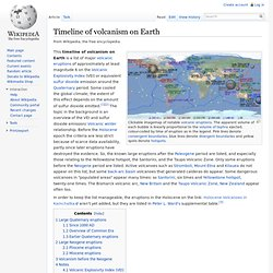 Timeline of volcanism on Earth