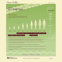 Volks SD Sizes & Body Types