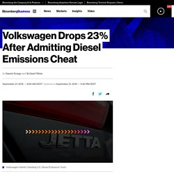Volkswagen Drops 23% After Admitting Diesel Emissions Cheat