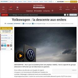 Volkswagen : la descente aux enfers