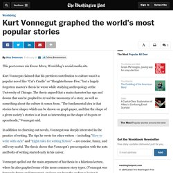 Kurt Vonnegut graphed the world's most popular stories