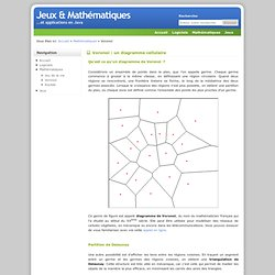 Un exemple de creation d'un diagramme de Voronoi