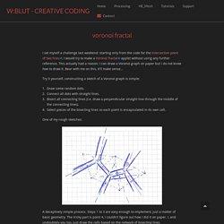 W:Blut - Creative Coding