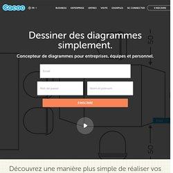 CACOO - Créez des schémas en ligne