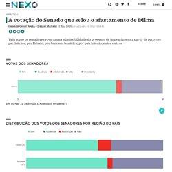 A votação do Senado que selou o afastamento de Dilma - Nexo Jornal