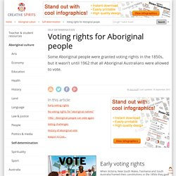 Voting rights for Aboriginal people