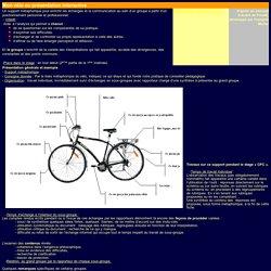 Votre vélo