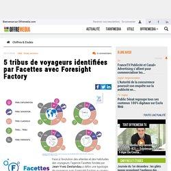 5 tribus de voyageurs identifiées par Facettes avec Foresight Factory