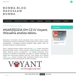 #NARZĘDZIA DH CZ.IV Voyant. Wizualna analiza tekstu