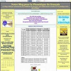 LES VOYELLES ET LES CONSONNES - Grilles d'analyse - Notre Blog pour la Phonétique du français