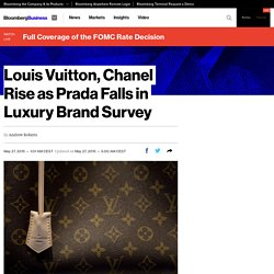 Louis Vuitton, Chanel Rise as Prada Falls in Luxury Brand Survey