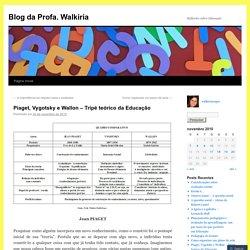 Piaget, Vygotsky e Wallon – Tripé teórico da Educação