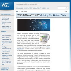W3C Data Activity - Building the Web of Data