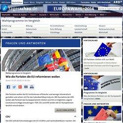 Wahlprogramme im Vergleich: Wie die Parteien die EU reformieren wollen
