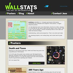WallStats - The Art of Information