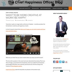 Want to be more creative at work? Be happy!