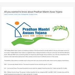 All you wanted to know about Pradhan Mantri Awas Yojana – Repco Home