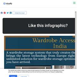 Wardrobe Accessories India