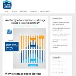 Anatomy of a warehouse storage space slotting strategy