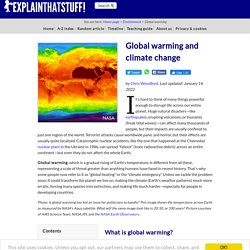 Global warming for kids: A simple explanation of climate change