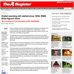 Global warming still stalled since 1998, WMO Doha figures show