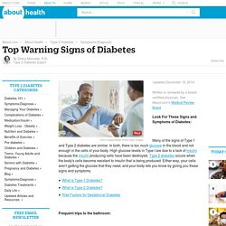 Top Warning Signs and Symptoms of Diabetes