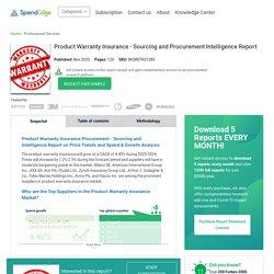 Product Warranty Insurance Industry