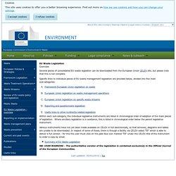 EU waste legislation - Environment