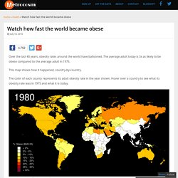 Watch how fast the world became obese